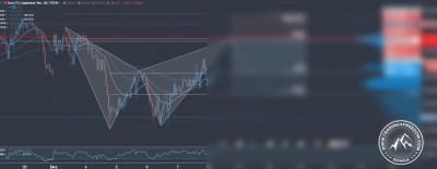 Forex Signal im EUR/JPY für Swing-Trader