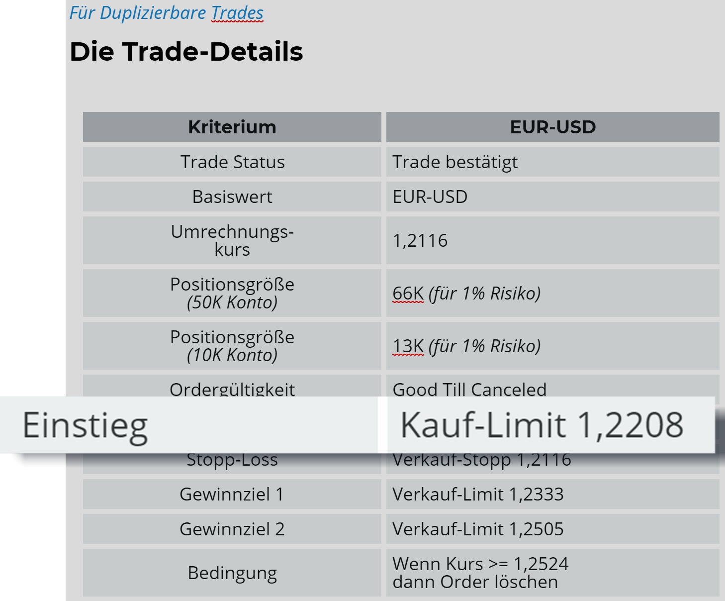 Forex Signale Trade Details