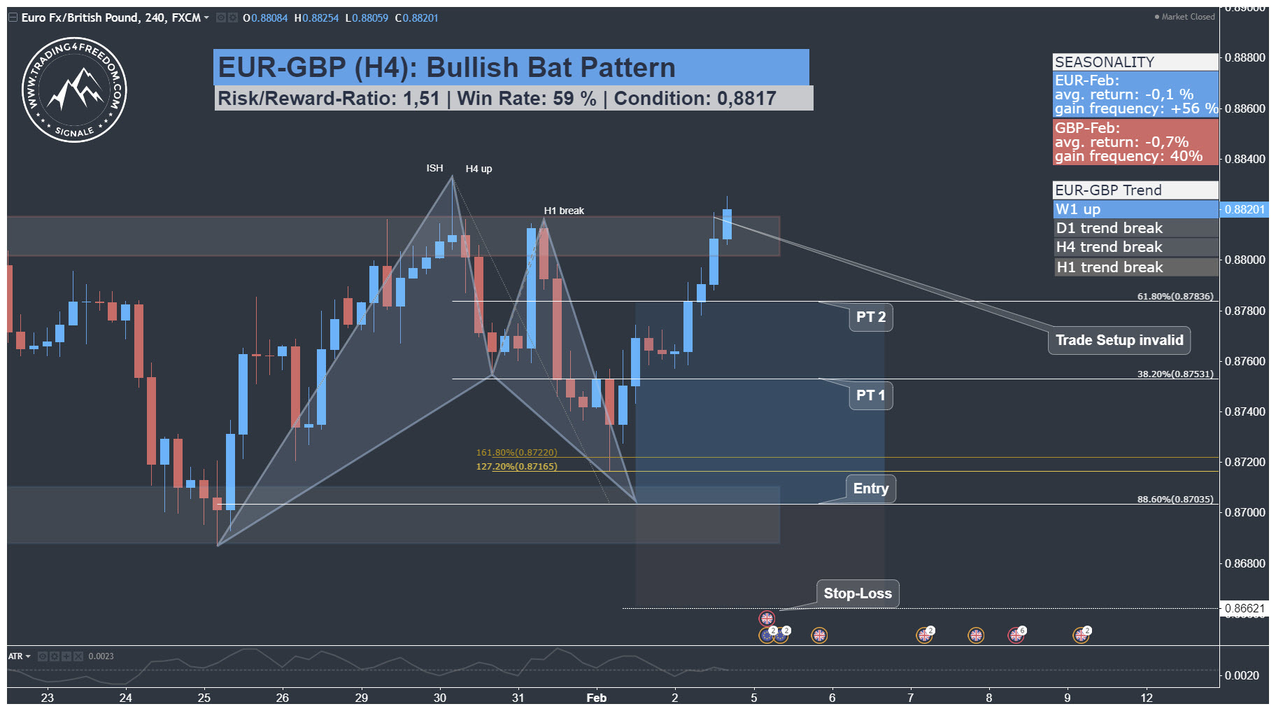 The Latest Gbp Forex News Discussion On Impact Great British Pound