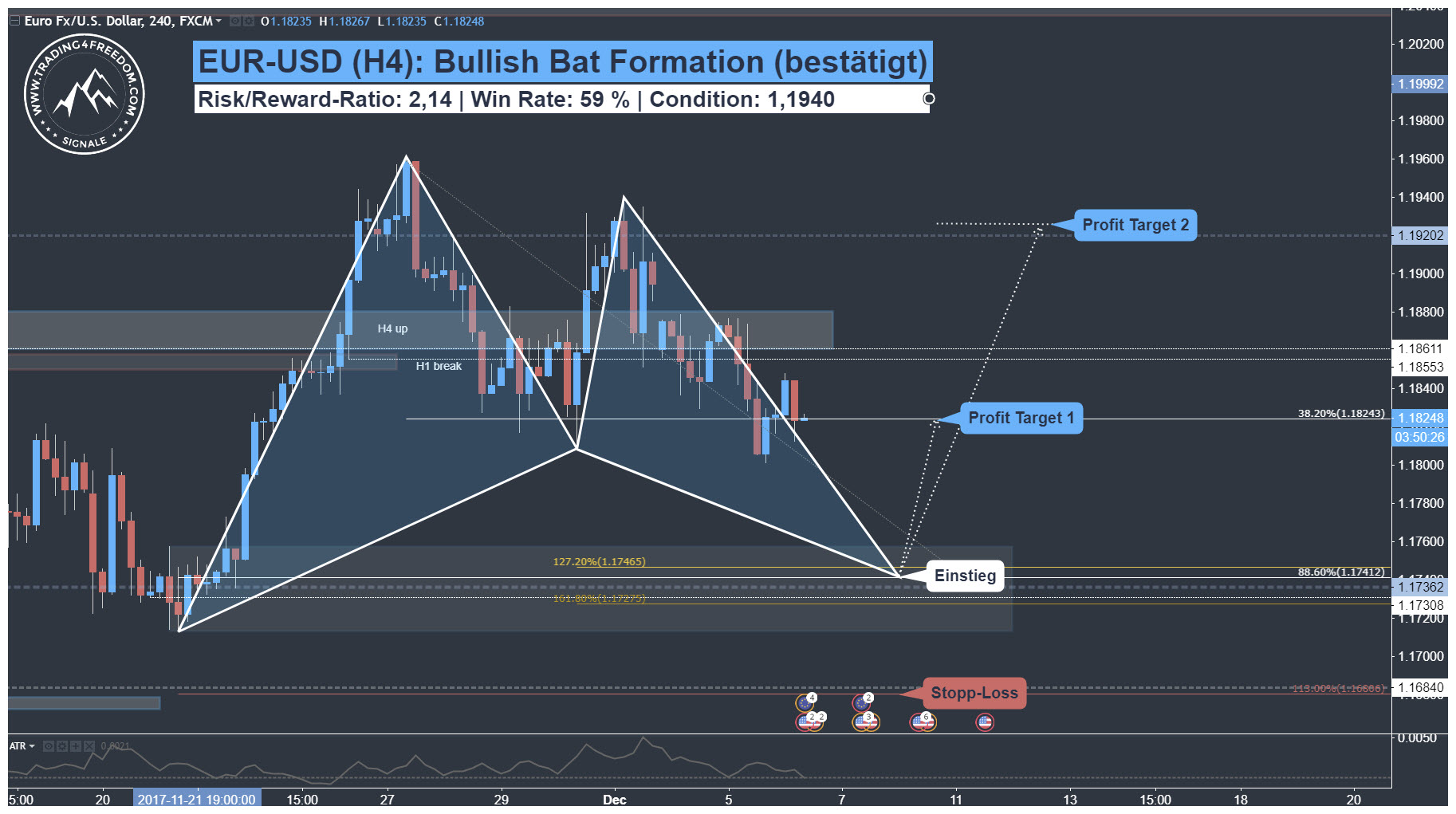 Jam trading forex eur/usd